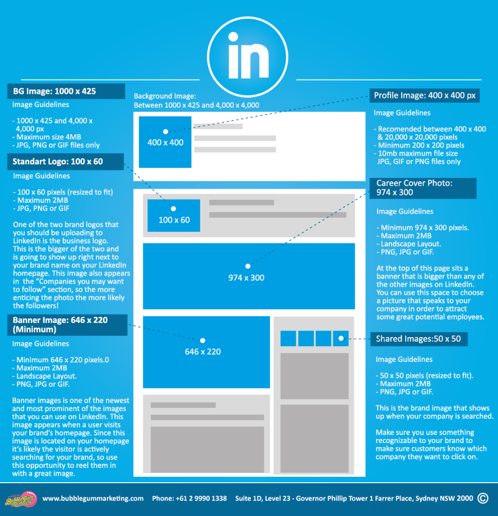 Cheat Sheet: Image Sizes for Twitter, Facebook, Google  & LinkedIn
